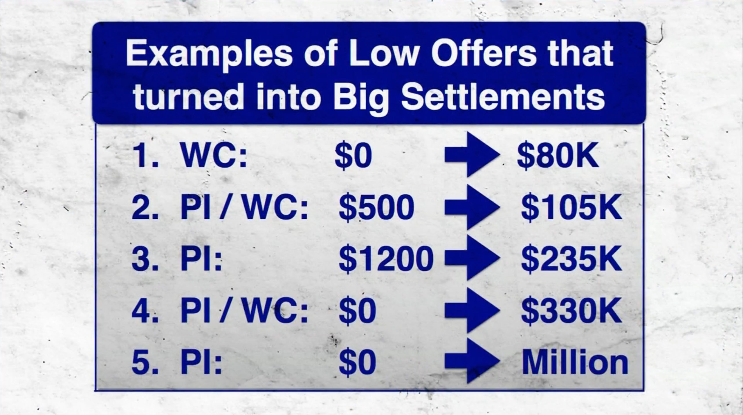Low Offers : Big Settlements